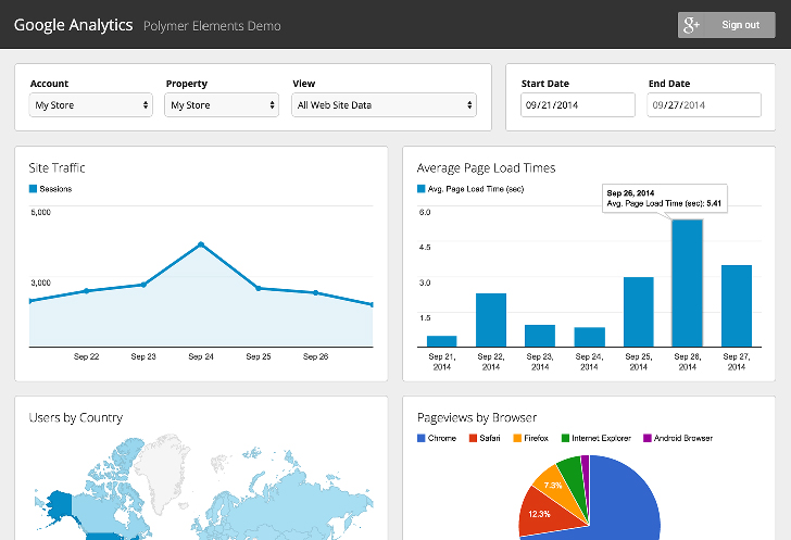 google-analytics-02.jpg