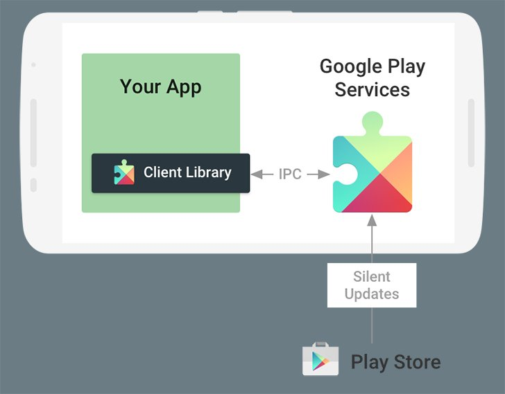 google-play-services-02.jpg