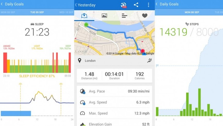 Runtastic Running App & Fitness Tracker